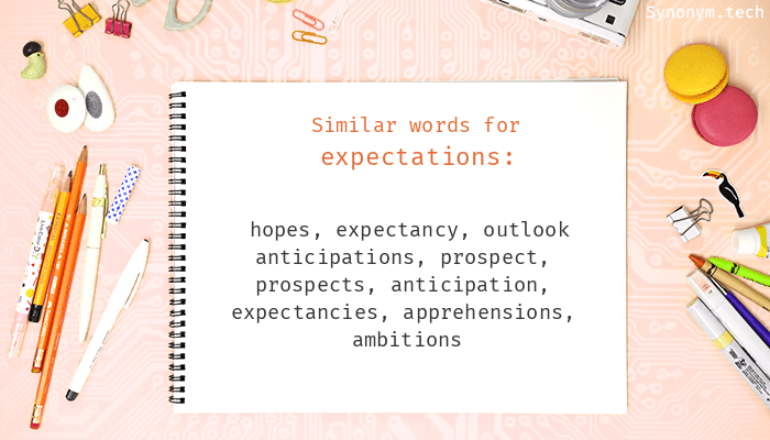 Expectations Synonyms. Similar word for Expectations.